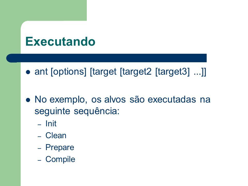 Executando ant [options] [target [target2 [target3] ...]]